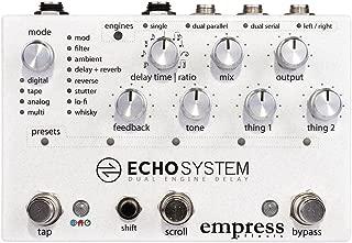 Best empress echosystem Reviews