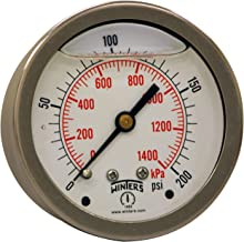 Winters PFQ Series Stainless Steel 304 Dual Scale Liquid Filled Pressure Gauge with Brass Internals, 0-200 psi/kpa,2-1/2