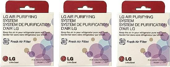 Best air filters america Reviews
