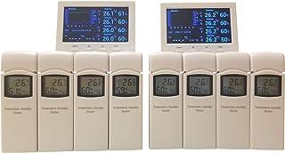 同時計測 温湿度計 SP 自動記録 8地点 ワイヤレス SD保存 業務用 HACCP準拠
