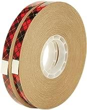 Scotch 085-R ATG Advanced Tape Glider Refill Rolls, 1/4-Inch by 36-Yard, 2-Rolls/Box, 4-PACK
