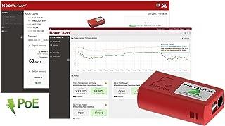 nti environmental monitoring system