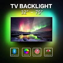 led backlight screen