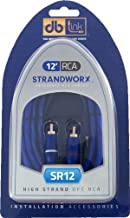 Strandworx SR12 12-Feet Audio RCA