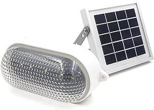 RIZEソーラー工業用ライト(暖色ホワイトLED) // ソーラーウォールライトビンテージスタイル