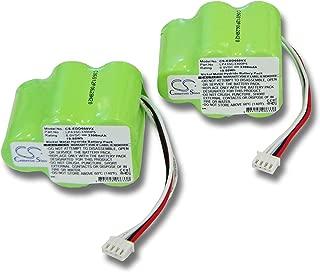 Amazon.es: ECOVACS: Electrónica