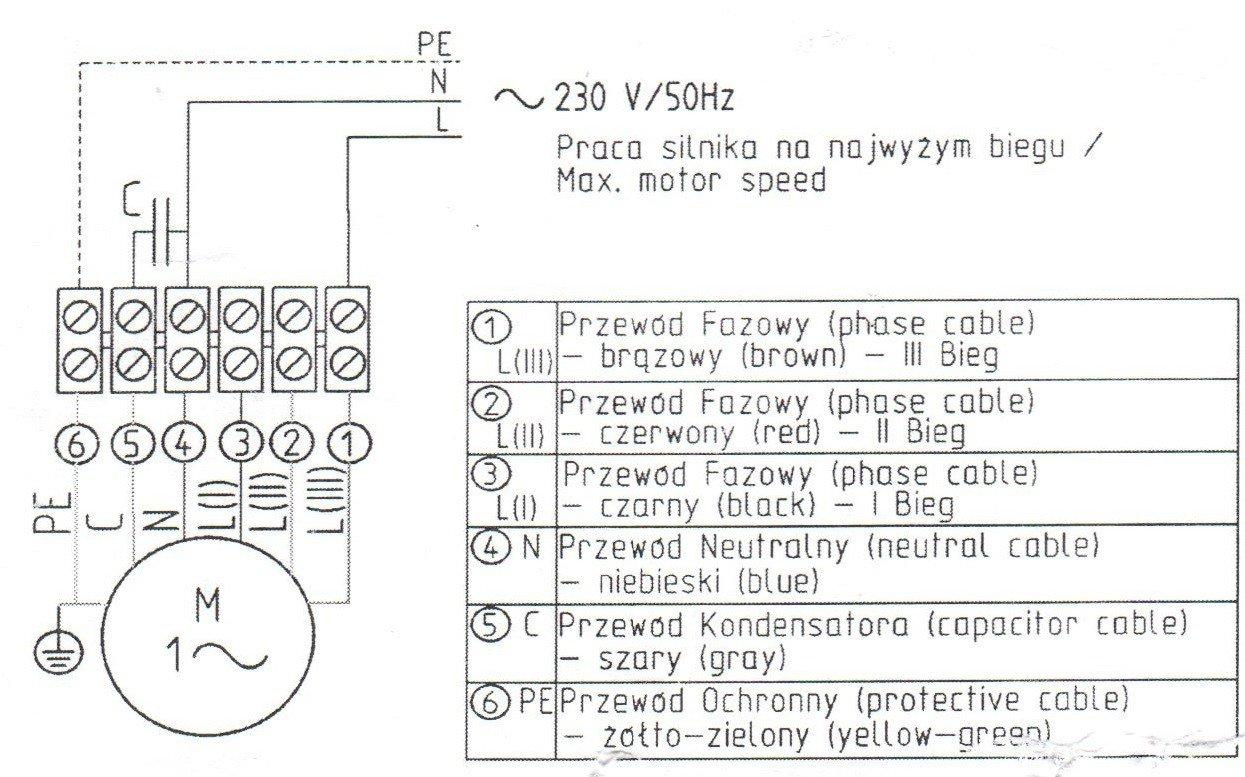 Dospel Techo Ventilador ø315 mm 2400 M3/H 250 W 230/50 V/Hz 007 – 0304 4050: Amazon.es: Hogar