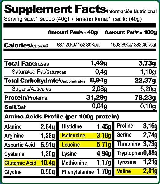 AREAPROTEICA – Z3 Proteina en polvo ideal crossfit para incremento de masa muscular protein, 2kg (Chocolate)