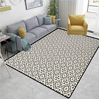 Best edwardian style rugs Reviews