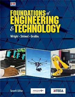 technology r thomas wright online