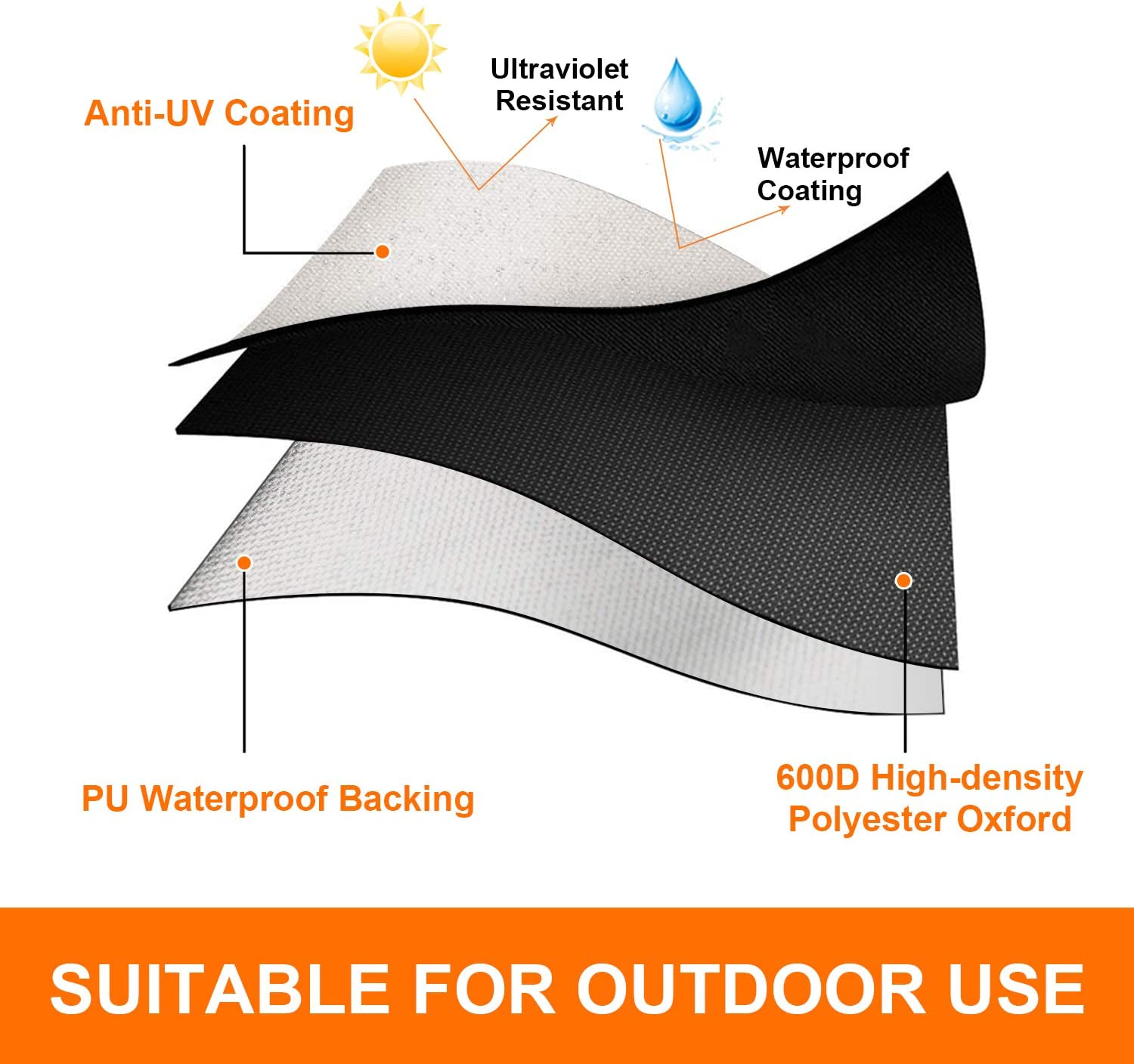 ZEJUN Patio Chair Covers Durable UV-Coated Patio Sofa Cover 36Lx39Dx29H 600D Oxford Cloth Heavy Duty Outdoor Furniture Covers 2 Pack 36 inch 100/% Waterproof Lounge Deep Seat Cover