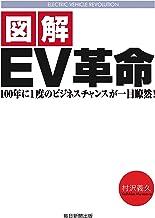表紙: 図解 EV革命 100年に1度のビジネスチャンスが一目瞭然! (毎日新聞出版)   村沢 義久