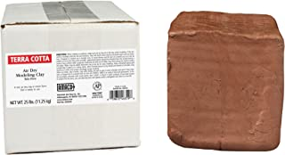 red terracotta clay