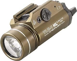 Best laser optics putting improvement system Reviews