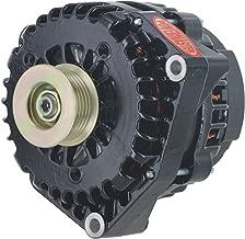 Powermaster 58237 Alternator