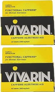 Vivarin Caffeine Alertness Aid - Safe & Effective - 200 mg Caffeine Per Tablet - 40 Count Tablets Per Box - Pack of 2