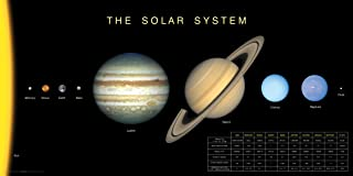 Culturenik Solar System Space Infographic Educational Decorative Learning Print (Unframed 12x24 Poster)