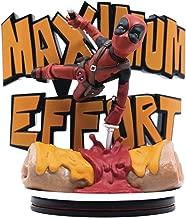 Quantum Mechanix Deadpool Maximum Effort Q-Fig Max Diorama
