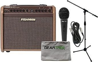 Fishman Loudbox Mini Charge Battery Powered Acoustic Guitar Amp Bundle