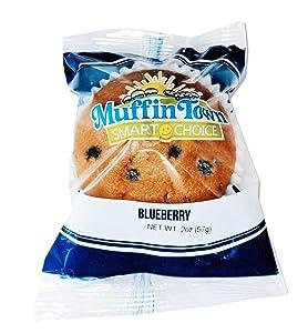 Muffin Town Whole Grain Blueberry Muffins 2 oz.- 72 per case