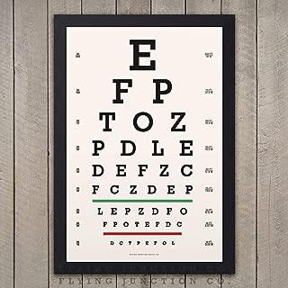 Eye Chart Print - Snellen Vintage Look