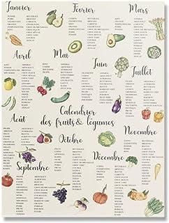 Fruits et légumes de saison affiches et impressions affiches et impressions d'art mural impression sur toile peinture d'ar...
