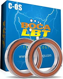 abec bearings for fishing reels