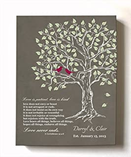 MuralMax - Personalized Anniversary Family Tree Artwork - Love is Patient Love is Kind Bible Verse - Unique Wedding & Housewarming Canvas Wall Decor Gifts - Color Khaki # 1 - Size 8x10
