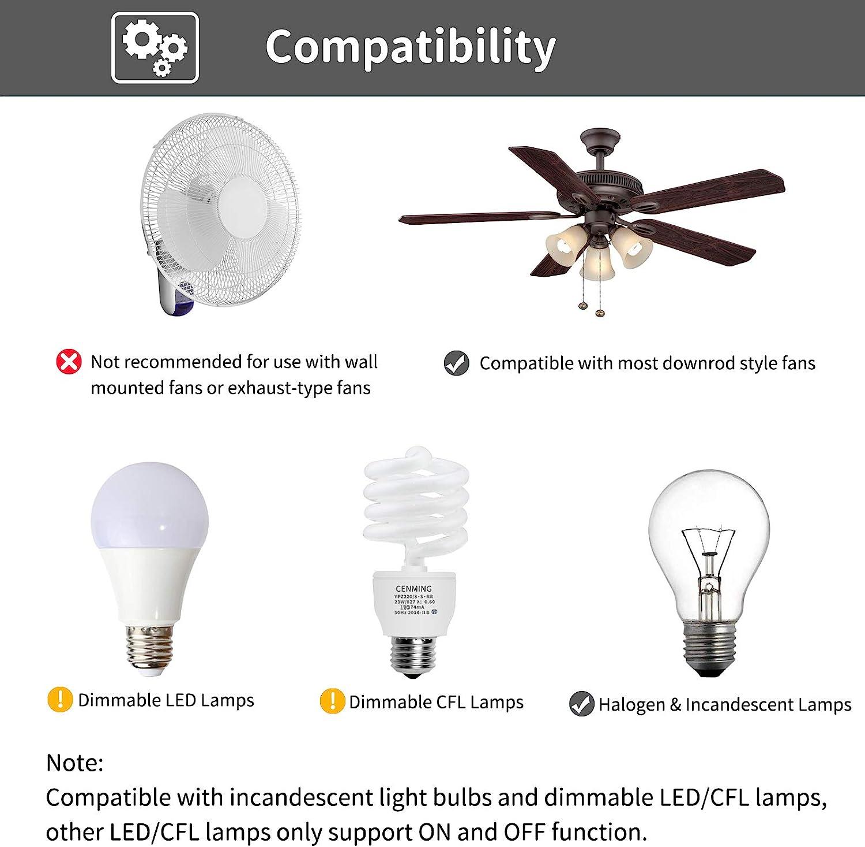 Buy Universal Ceiling Fan Remote Control Kit Replacement Of Harbor Breeze Hunter Hampton Bay Litex 3 Speed Light Dimmer With Receiver Fan28r Replace Fan 53t 2aazpfan 53t Fan 11t Kujce9103 Uc7030t Online In Indonesia B08nzcr65x