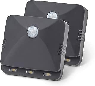 Best indoor motion detector lights Reviews