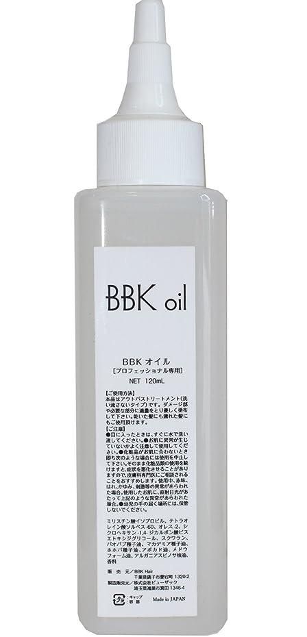 ちょうつがい関連付ける延期するBBK oil