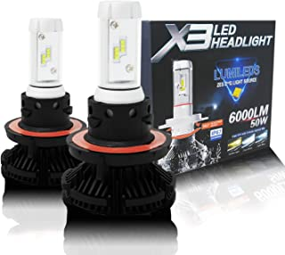 bikemaster led headlight