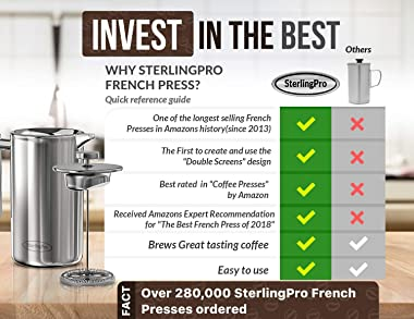 SterlingPro French Press Coffee Maker (1L)-Double Walled Large Coffee Press with 2 Free Filters-Enjoy Granule-Free Coffee Gua