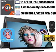 "2020 Flagship HP Envy X360 15 2 in 1 Laptop Computer 15.6"" Full HD IPS Touchscreen AMD 6-Core Ryzen 5 4500U (Beats i7-8550..."
