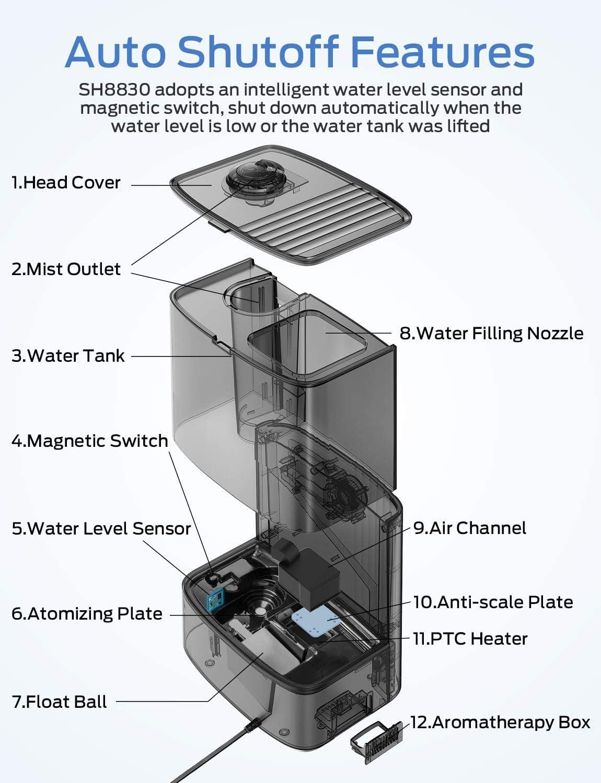 Nebbia Calda e Fredda per Camera da Letto con Telecomando Spegnimento Automatico SH8830 Elechomes Umidificatore a Riempimento dallalto da 6.5L Modalit/à Auto/&Sleep Ugello a 360/°