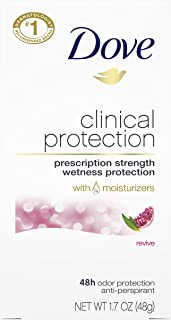 Dove Clinical Protection Antiperspirant/Deodorant, Revive, 1.7 Ounce Stick
