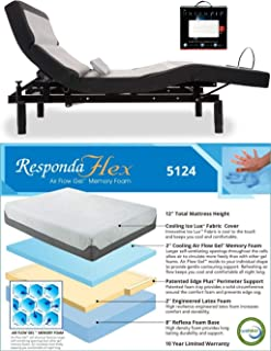 Best sealy elite cooling comfort Reviews