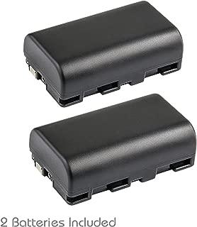 Kastar 2x Battery for Sony NP-FS11 NP-F10 NP-FS10 NP-FS12 FS21 FS31 DCD-CR1 CCD-CR5 DCR-PC1 DCR-PC2 DCR-PC3 DCR-PC4 DCR-PC5 DCR-TRV1VE Cyber-shot DSC-F505 DSC-F55 DSC-F55 DSC-P1 DSC-P20 DSC-P30 P50