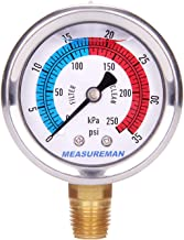 Measureman 2