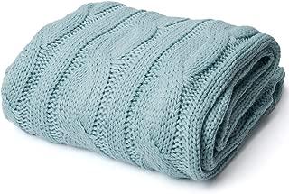 Battilo BTL15032-PALE Blue Knitted Throw