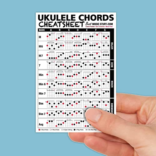 picture regarding Printable Ukulele Chord Chart for Beginners named Ukulele Chord Chart: