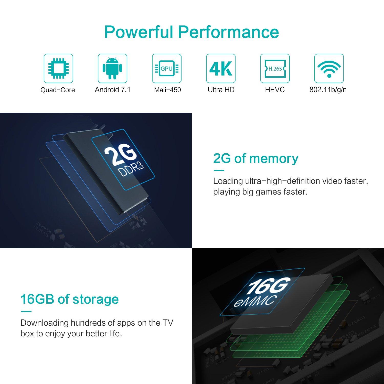 Bqeel AX9 Max Android 7.1 TV Box Quad Core A53 2GB/16GB EMMC con Procesador 64 Bits 2.4G WIFI/H.265 DLNA/4K Smart TV Box: Amazon.es: Electrónica