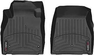 WeatherTech Custom Fit FloorLiner for Nissan Kicks - 1st Row (Black)