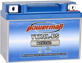 gtx4l bs battery