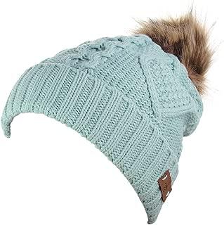 Best redhead winter hat Reviews