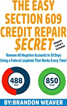 Best is credit repair business profitable Reviews