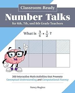 junior high math interactives