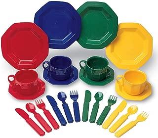 Best children's play plate set Reviews