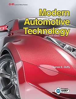 modern technology com