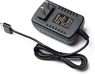 15V 1.2A 18W Wall Charger Power Adapter for Asus Transformer TF101 A1 B1 Tf101g; Transformer Prime Tf201 Tf300t Tf300tl Tf...